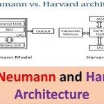 harvard-vs-john-von-neumann